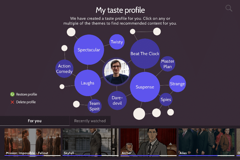 My taste profile specified from everyday words